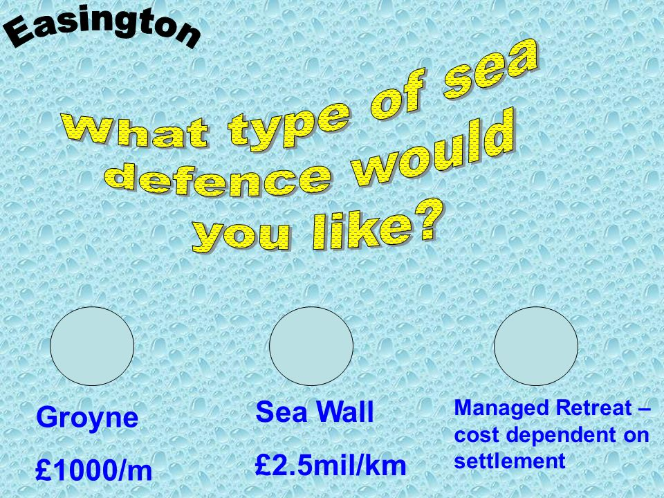 Groyne £1000/m Sea Wall £2.5mil/km Managed Retreat – cost dependent on settlement