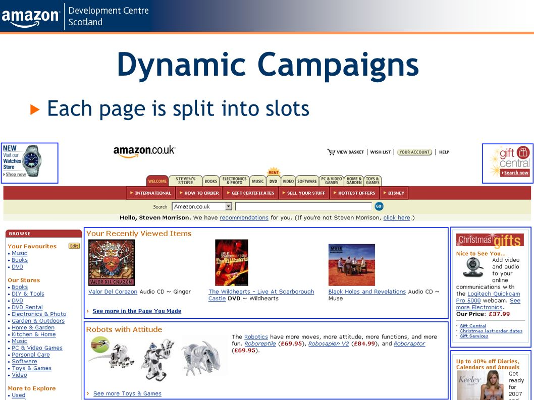 Dynamic Campaigns Each page is split into slots