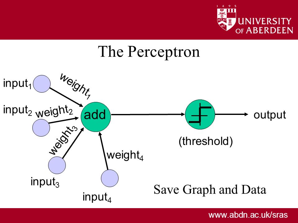 www.abdn.ac.uk/sras The Perceptron add weight 1 output input 1 input 2 input 3 input 4 weight 4 (threshold) weight 2 weight 3 Save Graph and Data