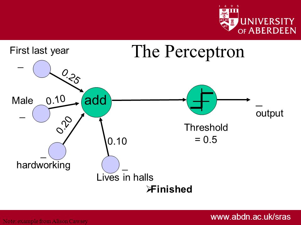 www.abdn.ac.uk/sras The Perceptron add 0.25 _ output First last year _ Male _ hardworking _ Lives in halls 0.10 Threshold = 0.5 0.10 0.20 Note: example from Alison Cawsey Finished
