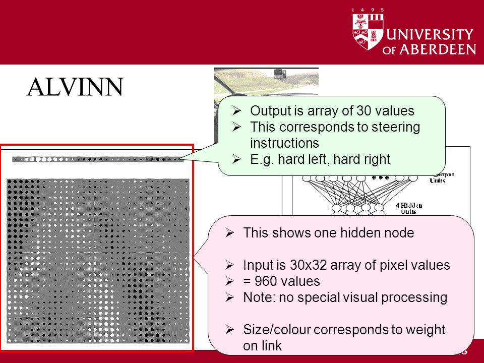 www.abdn.ac.uk/sras ALVINN This shows one hidden node Input is 30x32 array of pixel values = 960 values Note: no special visual processing Size/colour corresponds to weight on link Output is array of 30 values This corresponds to steering instructions E.g.