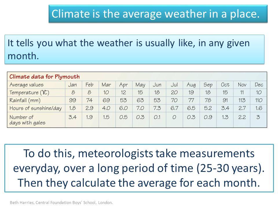 Englands Climate Graph Beth Harries, Central Foundation Boys School, London.