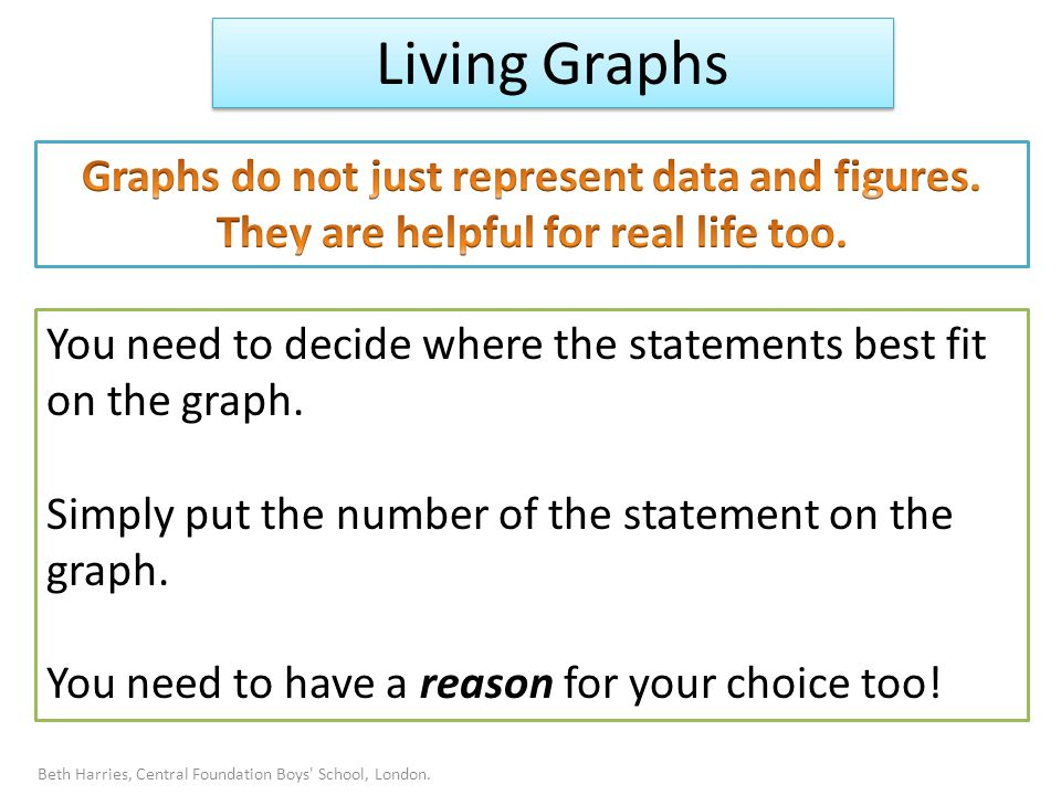 You need to decide where the statements best fit on the graph.
