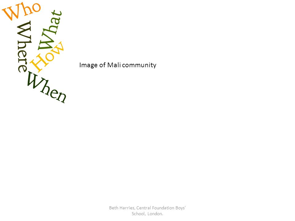 Malis Climate Graph In the savanna regions of Mali, West Africa, the climate affects the lifestyle of the people.