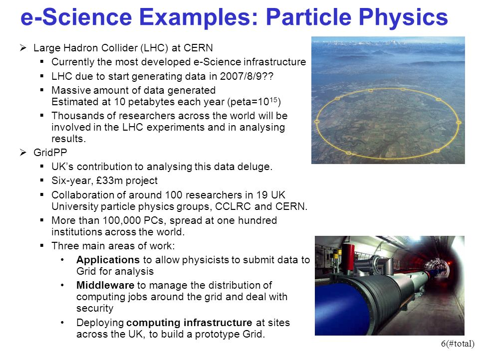 6(#total) e-Science Examples: Particle Physics Large Hadron Collider (LHC) at CERN Currently the most developed e-Science infrastructure LHC due to start generating data in 2007/8/9 .