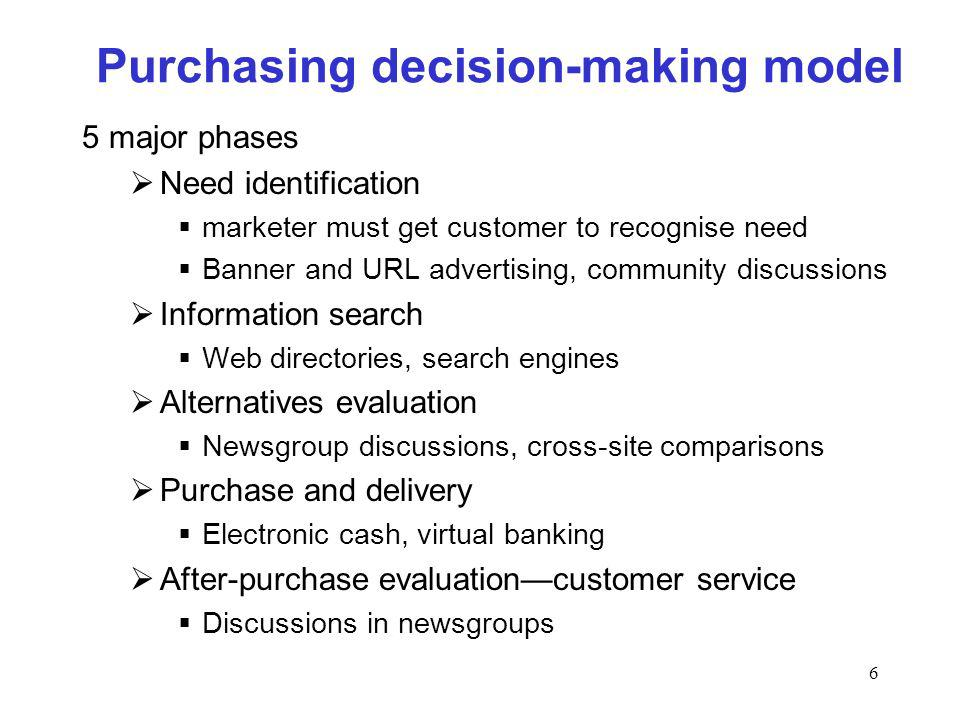 6 Purchasing decision-making model 5 major phases Need identification marketer must get customer to recognise need Banner and URL advertising, community discussions Information search Web directories, search engines Alternatives evaluation Newsgroup discussions, cross-site comparisons Purchase and delivery Electronic cash, virtual banking After-purchase evaluationcustomer service Discussions in newsgroups