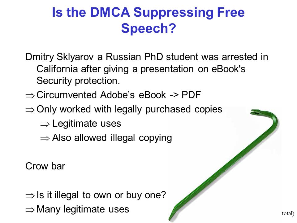 28(#total) Is the DMCA Suppressing Free Speech.
