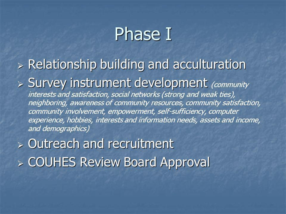 PHASE I: PHASE I: Pre-Survey and Understanding PHASE II: PHASE II: Community Technology - Introductory/Specialized Courses and the Creating Community
