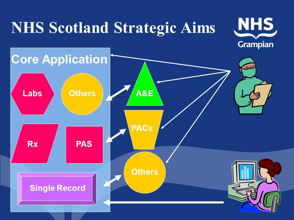 NHS Scotland Strategic Aims Single Record Core Application PACs A&ELabs RxPAS Others