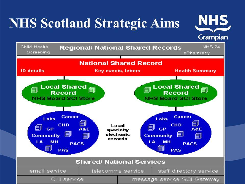NHS Scotland Strategic Aims