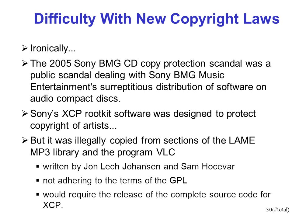 30(#total) Difficulty With New Copyright Laws Ironically...