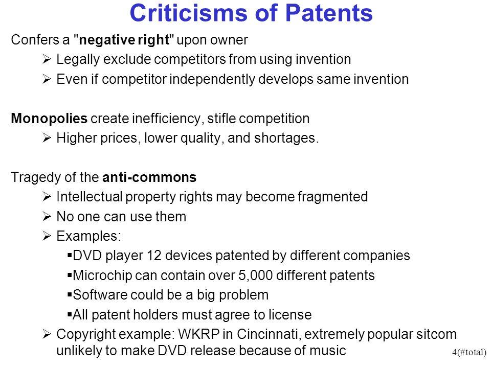 4(#total) Criticisms of Patents Confers a