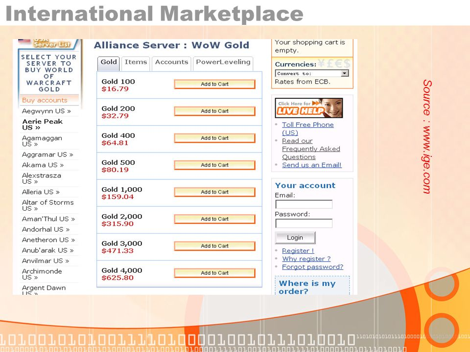 International Marketplace Source : www.ige.com