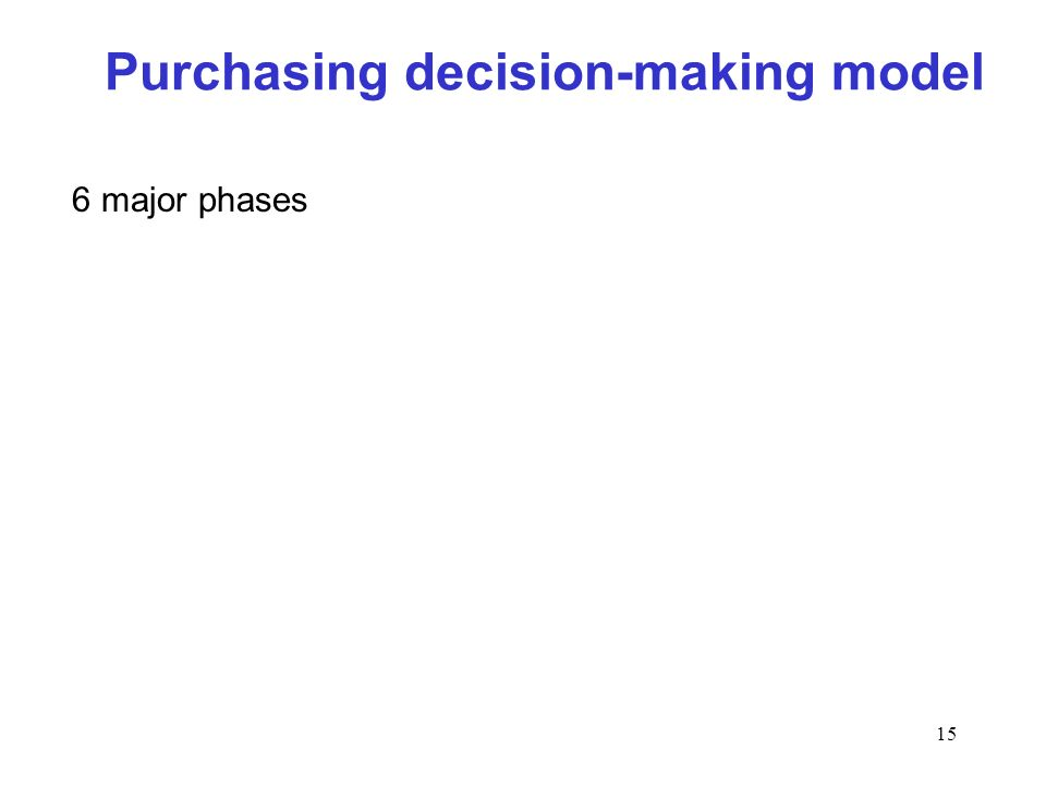 15 Purchasing decision-making model 6 major phases