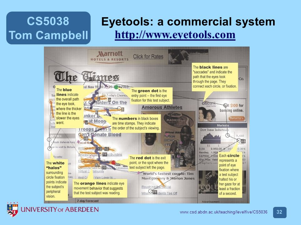 CS5038 Tom Campbell www.csd.abdn.ac.uk/teaching/levelfive/CS5036 32 Eyetools: a commercial system http://www.eyetools.com