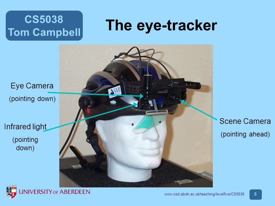 CS5038 Tom Campbell www.csd.abdn.ac.uk/teaching/levelfive/CS5036 5 The eye-tracker Infrared light (pointing down) Eye Camera (pointing down) Scene Camera (pointing ahead)