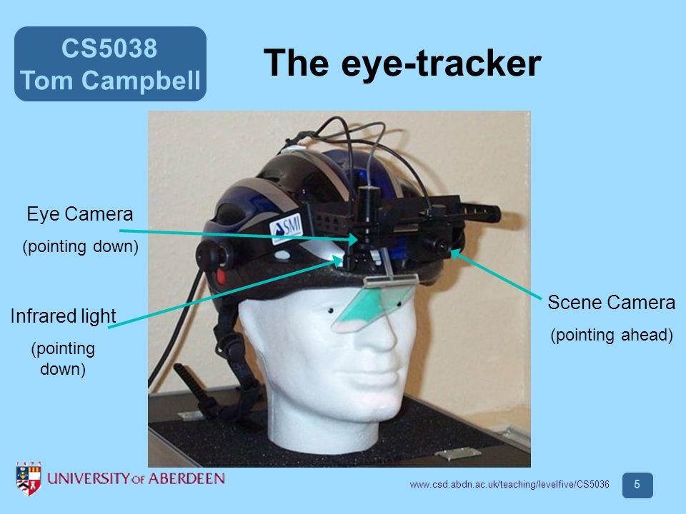 CS5038 Tom Campbell www.csd.abdn.ac.uk/teaching/levelfive/CS5036 6 corneal reflection