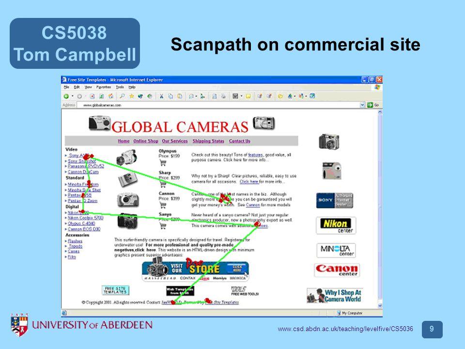 CS5038 Tom Campbell www.csd.abdn.ac.uk/teaching/levelfive/CS5036 10 Even other mammals eyes work this way!