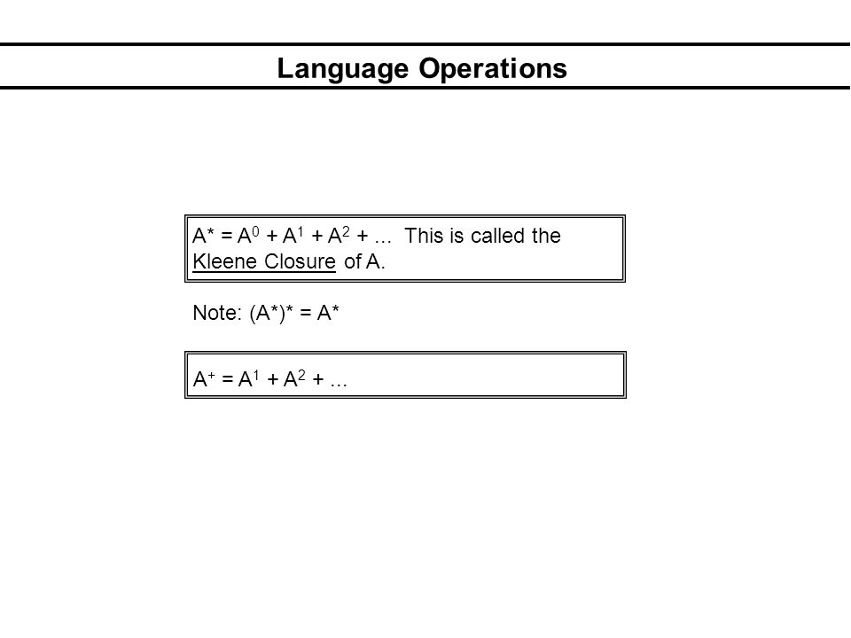 Language Operations A* = A 0 + A 1 + A This is called the Kleene Closure of A.