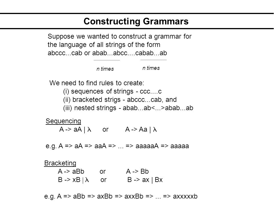Constructing Grammars Suppose we wanted to construct a grammar for the language of all strings of the form abccc...cab or abab...abcc....cabab...ab n