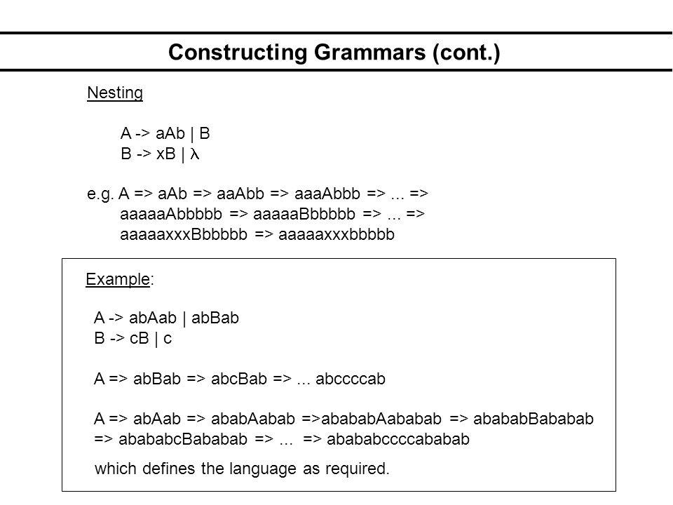 A -> abAab | abBab B -> cB | c A => abBab => abcBab =>... abccccab A => abAab => ababAabab =>abababAababab => abababBababab => abababcBababab =>... =>