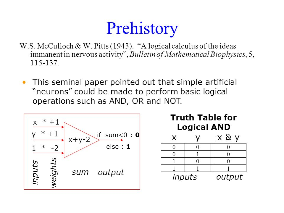 Minsky and Papert describe a neural network with a hidden layer as follows: GAMBA PERCEPTRON: A number of linear threshold systems have their outputs connected to the in- puts of a linear threshold system.