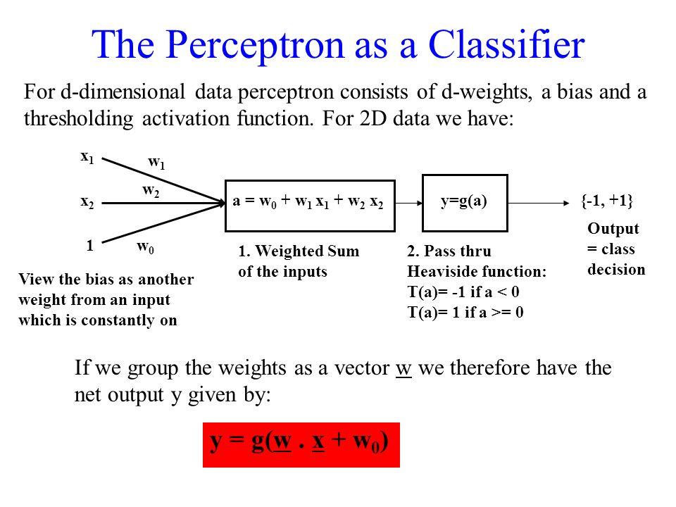 General Gradient Descent Algorithm Define an objective function E(w) Algorithm: –pick an initial set of weights w, e.g.