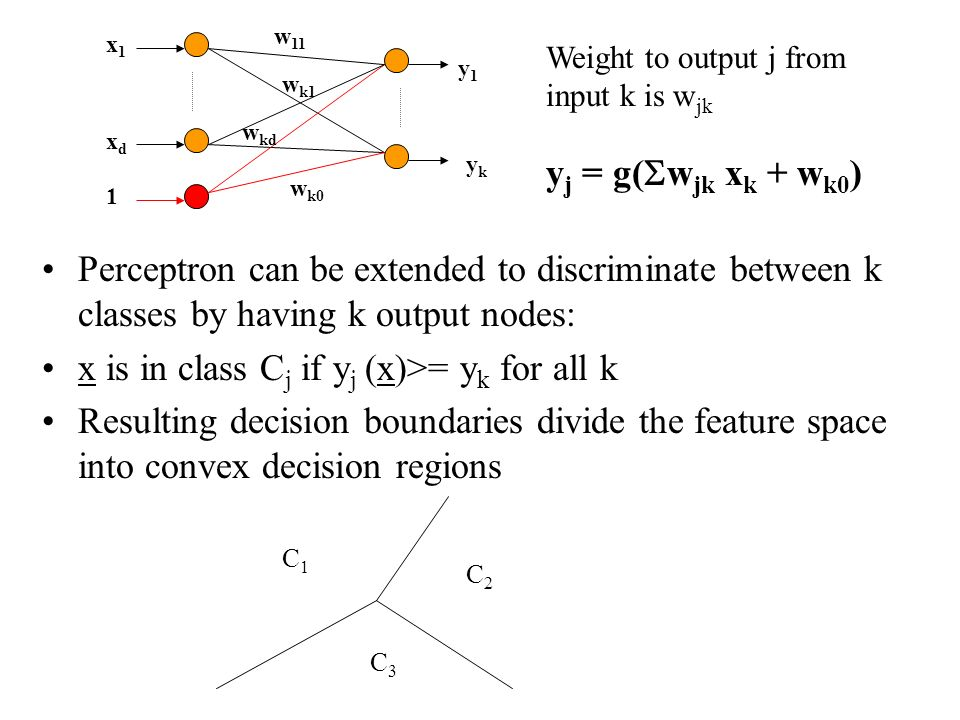 Perceptron can be extended to discriminate between k classes by having k output nodes: x is in class C j if y j (x)>= y k for all k Resulting decision