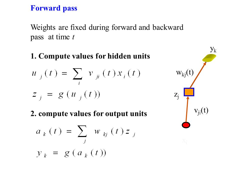 Forward pass Weights are fixed during forward and backward pass at time t 1. Compute values for hidden units 2. compute values for output units xixi v