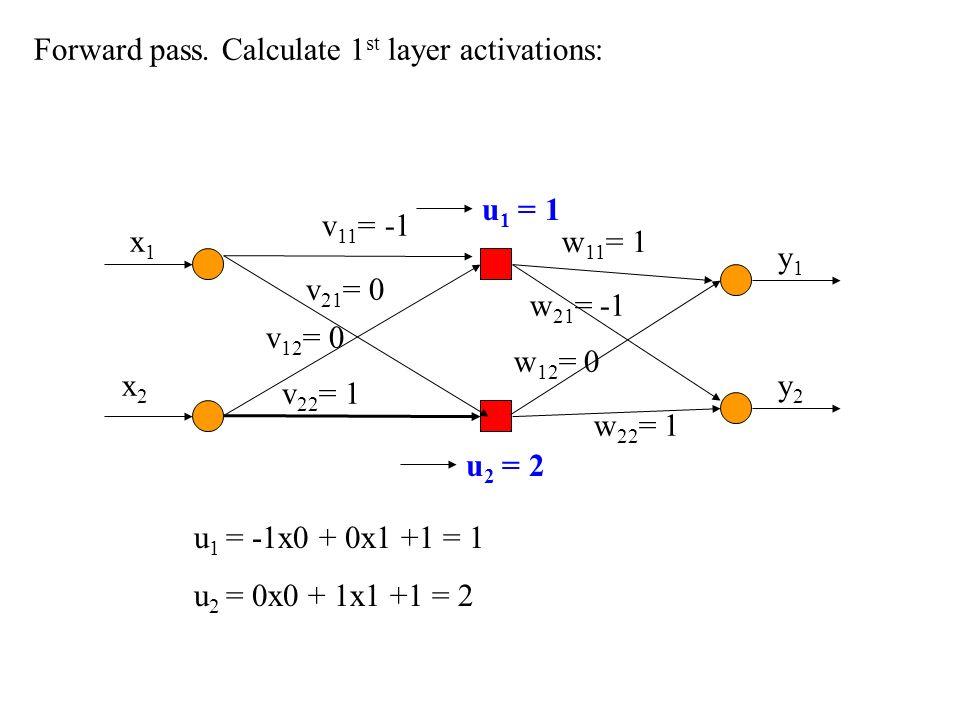 Forward pass. Calculate 1 st layer activations: y1y1 y2y2 v 11 = -1 v 21 = 0 v 12 = 0 v 22 = 1 w 11 = 1 w 21 = -1 w 12 = 0 w 22 = 1 u 2 = 2 u 1 = 1 u