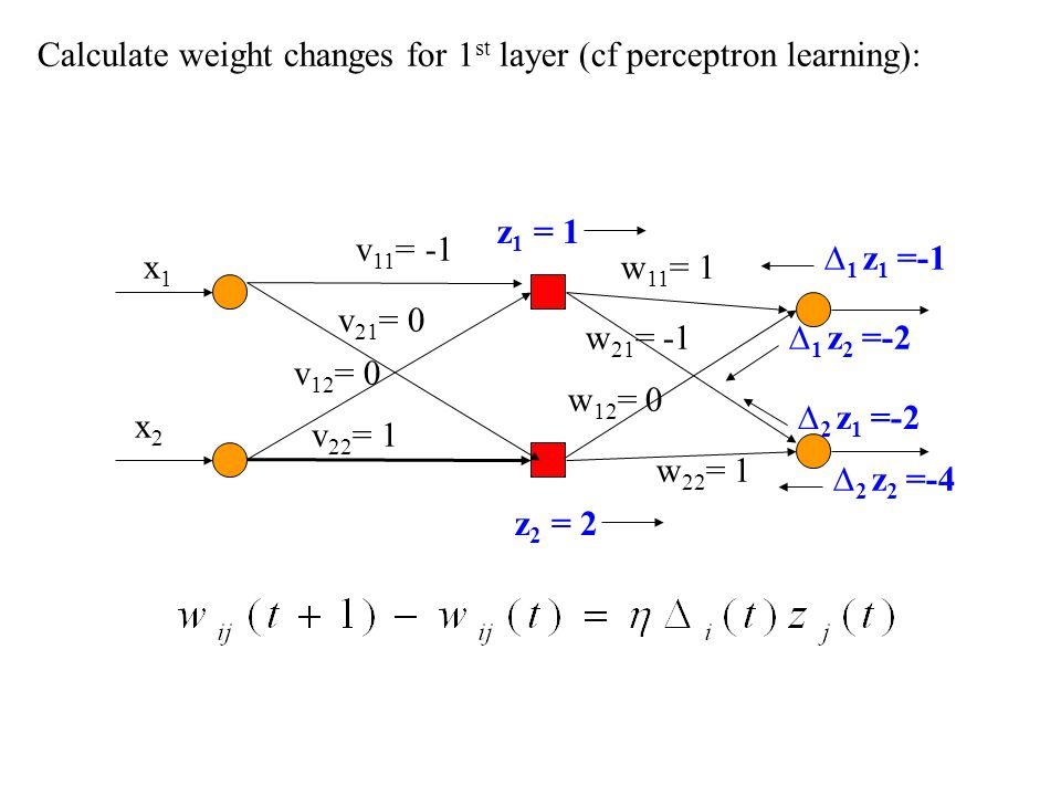 Calculate weight changes for 1 st layer (cf perceptron learning): 1 z 1 =-1 x1x1 x2x2 v 11 = -1 v 21 = 0 v 12 = 0 v 22 = 1 w 11 = 1 w 21 = -1 w 12 = 0