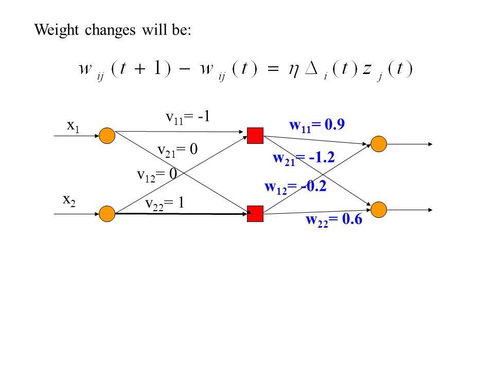 Weight changes will be: x1x1 x2x2 v 11 = -1 v 21 = 0 v 12 = 0 v 22 = 1 w 11 = 0.9 w 21 = -1.2 w 12 = -0.2 w 22 = 0.6