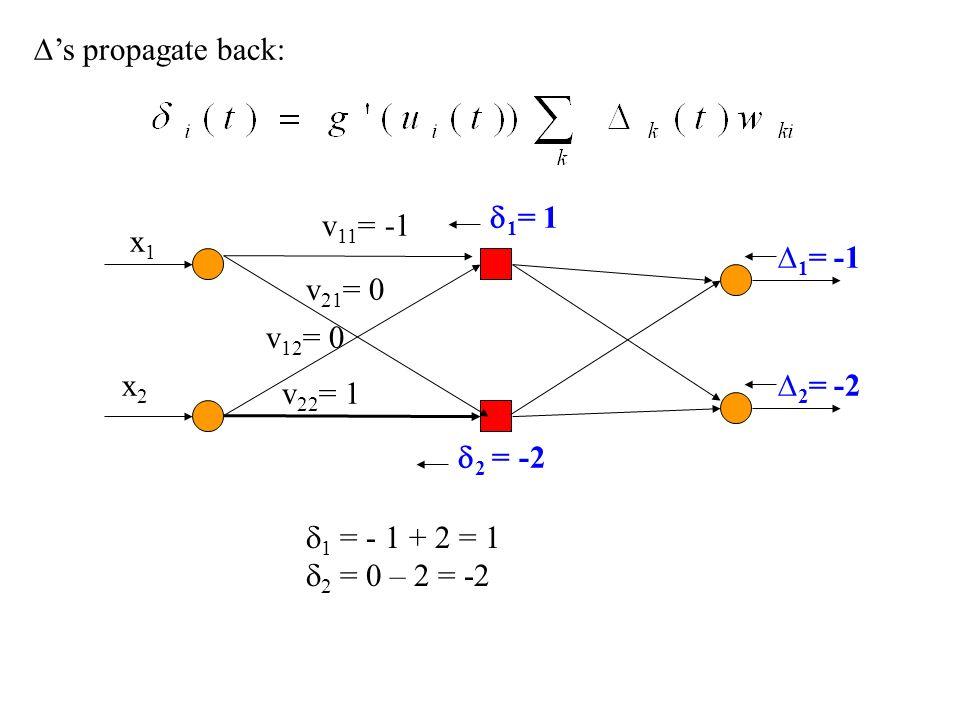 s propagate back: 1 = -1 2 = -2 x1x1 x2x2 v 11 = -1 v 21 = 0 v 12 = 0 v 22 = 1 1 = 1 2 = -2 1 = - 1 + 2 = 1 2 = 0 – 2 = -2