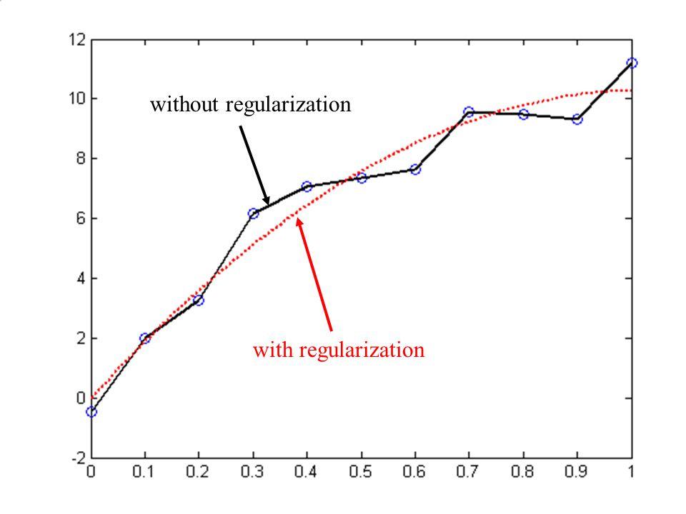 with regularization without regularization