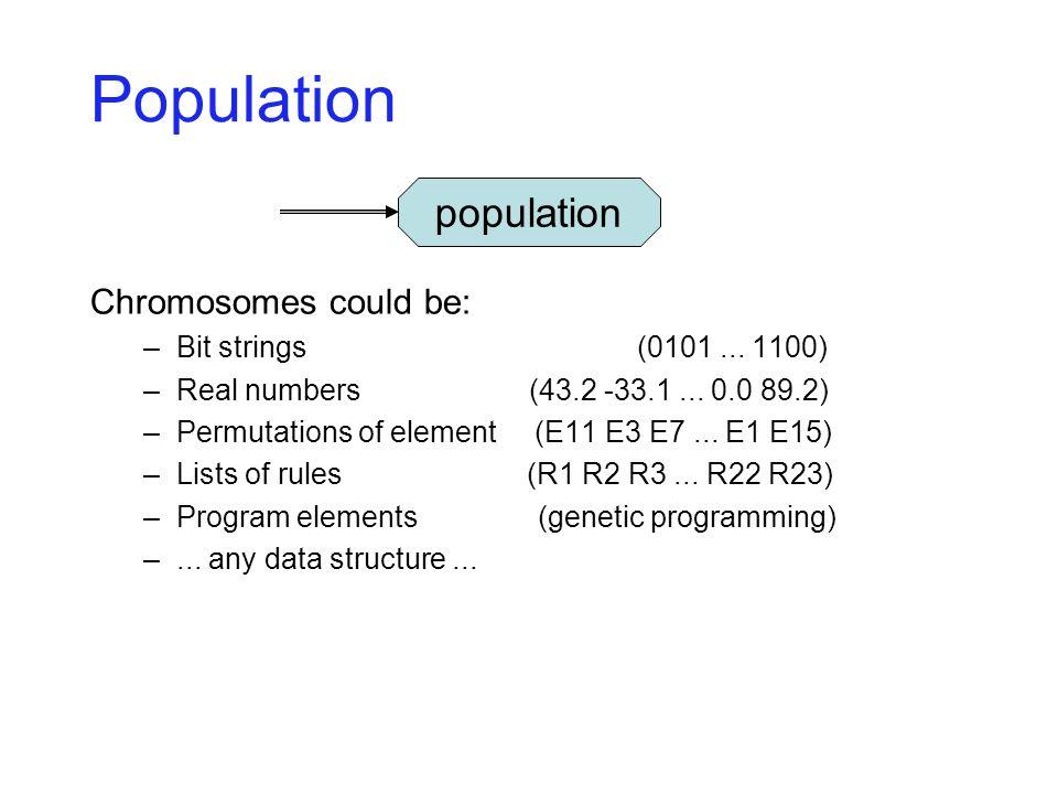 Population Chromosomes could be: –Bit strings (0101... 1100) –Real numbers (43.2 -33.1... 0.0 89.2) –Permutations of element (E11 E3 E7... E1 E15) –Li