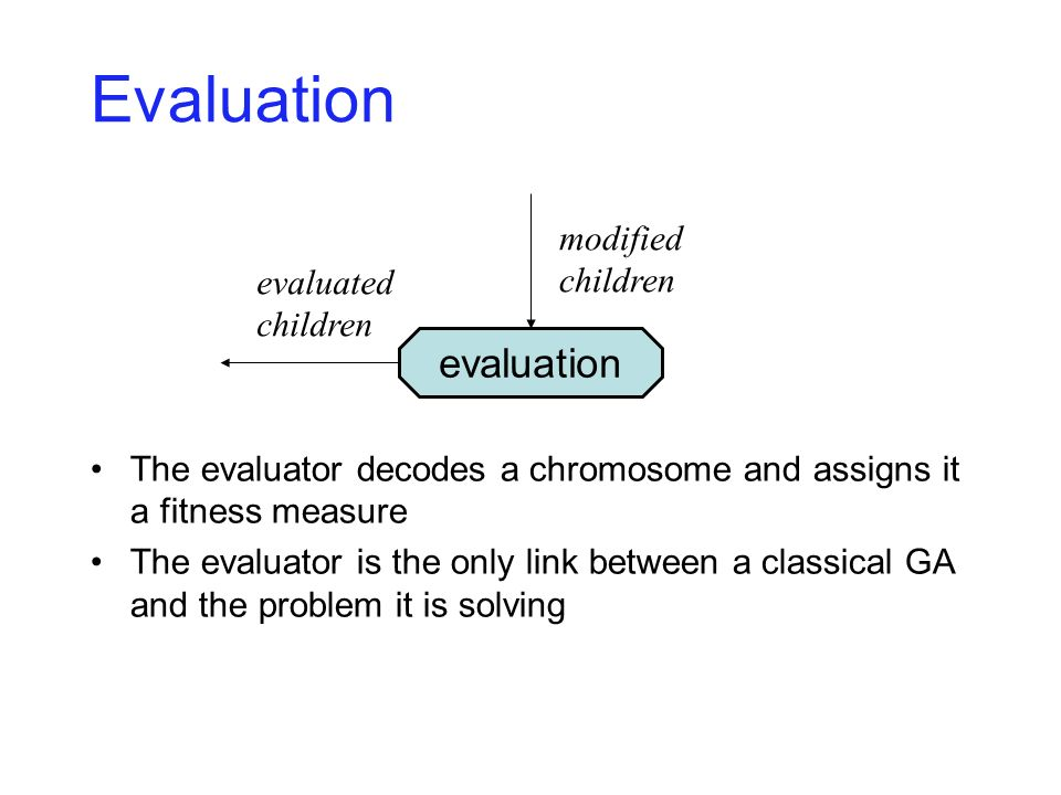 Evaluation The evaluator decodes a chromosome and assigns it a fitness measure The evaluator is the only link between a classical GA and the problem i