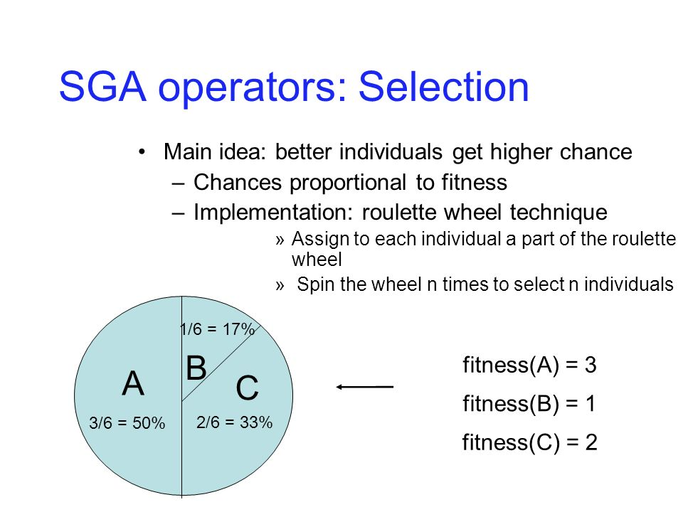 Main idea: better individuals get higher chance –Chances proportional to fitness –Implementation: roulette wheel technique »Assign to each individual