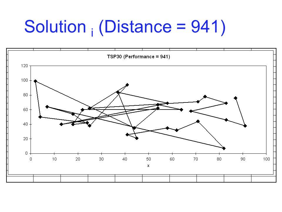 Solution i (Distance = 941)