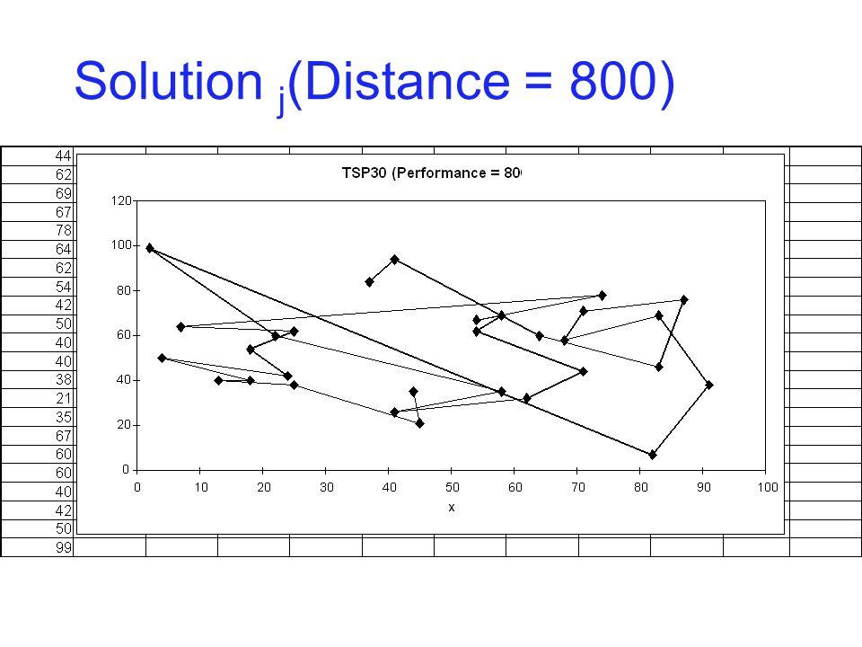Solution j (Distance = 800)