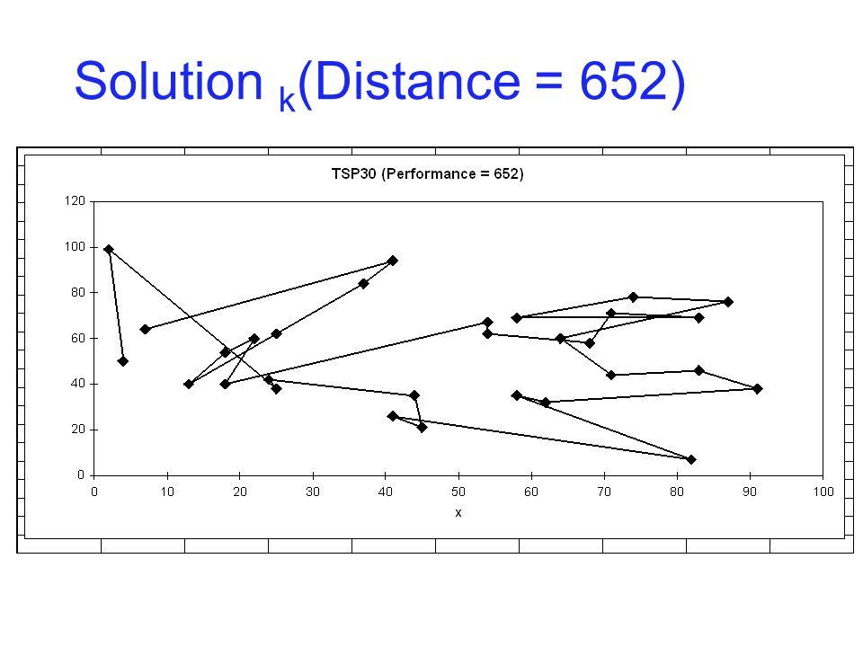 Solution k (Distance = 652)