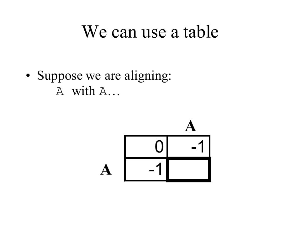 We can use a table Suppose we are aligning: A with A … A 0 A