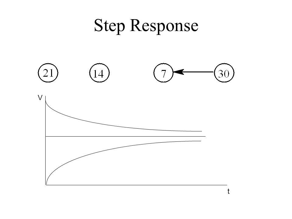 Step Response t V