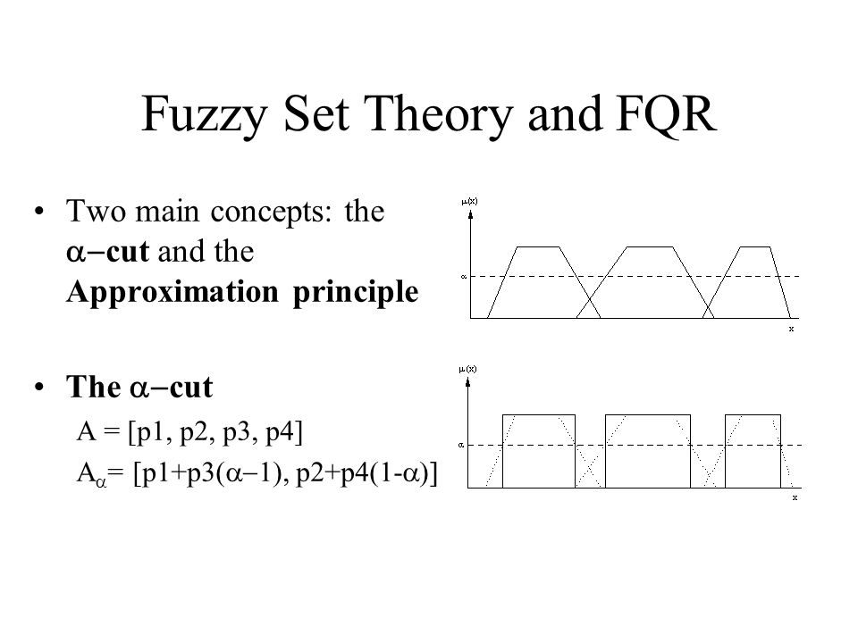 Fuzzy Set Theory and FQR Two main concepts: the cut and the Approximation principle The cut A = [p1, p2, p3, p4] A = [p1+p3( p2+p4(1-