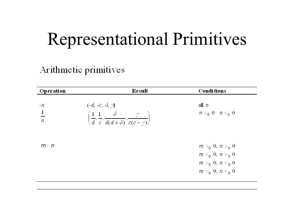 Representational Primitives