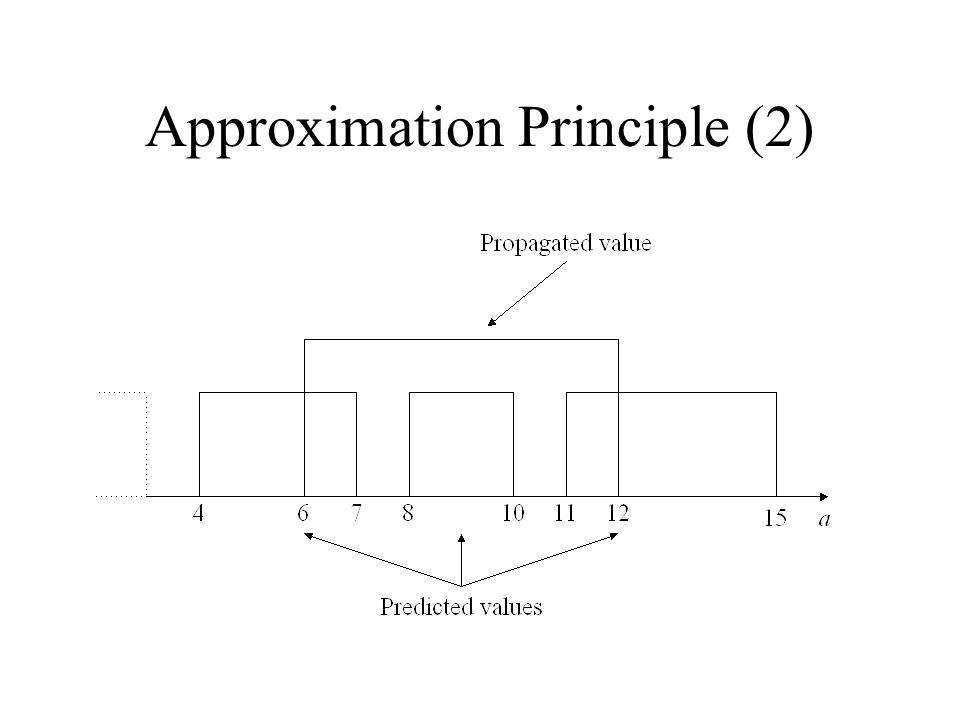 Approximation Principle (2)