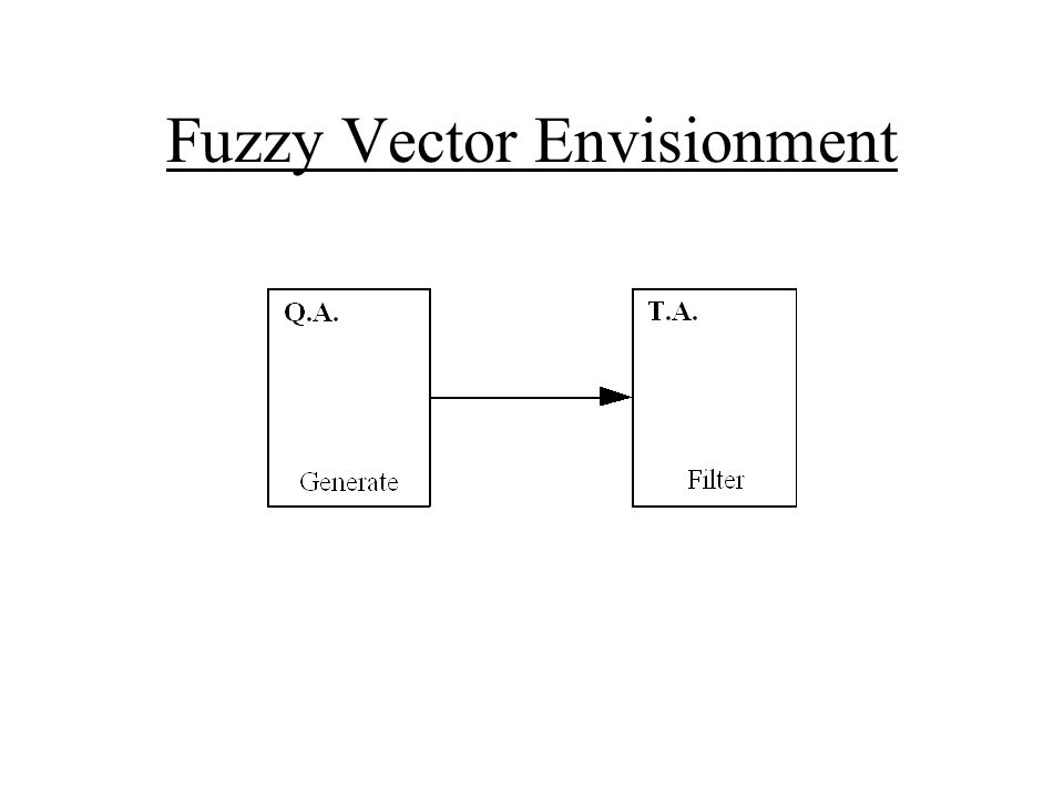 Fuzzy Vector Envisionment