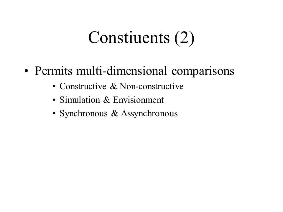 Constiuents (2) Permits multi-dimensional comparisons Constructive & Non-constructive Simulation & Envisionment Synchronous & Assynchronous