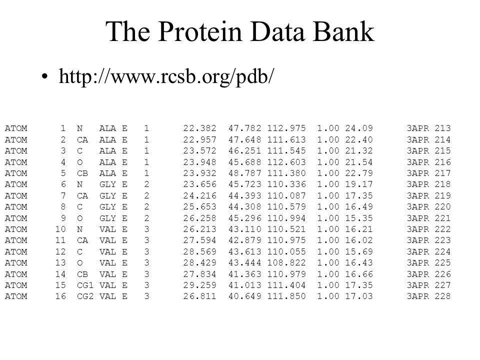 The Protein Data Bank ATOM 1 N ALA E 1 22.382 47.782 112.975 1.00 24.09 3APR 213 ATOM 2 CA ALA E 1 22.957 47.648 111.613 1.00 22.40 3APR 214 ATOM 3 C ALA E 1 23.572 46.251 111.545 1.00 21.32 3APR 215 ATOM 4 O ALA E 1 23.948 45.688 112.603 1.00 21.54 3APR 216 ATOM 5 CB ALA E 1 23.932 48.787 111.380 1.00 22.79 3APR 217 ATOM 6 N GLY E 2 23.656 45.723 110.336 1.00 19.17 3APR 218 ATOM 7 CA GLY E 2 24.216 44.393 110.087 1.00 17.35 3APR 219 ATOM 8 C GLY E 2 25.653 44.308 110.579 1.00 16.49 3APR 220 ATOM 9 O GLY E 2 26.258 45.296 110.994 1.00 15.35 3APR 221 ATOM 10 N VAL E 3 26.213 43.110 110.521 1.00 16.21 3APR 222 ATOM 11 CA VAL E 3 27.594 42.879 110.975 1.00 16.02 3APR 223 ATOM 12 C VAL E 3 28.569 43.613 110.055 1.00 15.69 3APR 224 ATOM 13 O VAL E 3 28.429 43.444 108.822 1.00 16.43 3APR 225 ATOM 14 CB VAL E 3 27.834 41.363 110.979 1.00 16.66 3APR 226 ATOM 15 CG1 VAL E 3 29.259 41.013 111.404 1.00 17.35 3APR 227 ATOM 16 CG2 VAL E 3 26.811 40.649 111.850 1.00 17.03 3APR 228 http://www.rcsb.org/pdb/