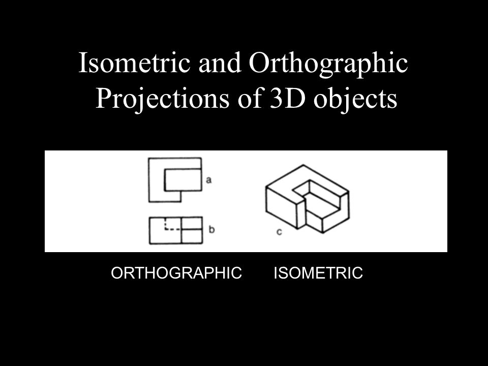 Isometric and Orthographic Projections of 3D objects ISOMETRICORTHOGRAPHIC