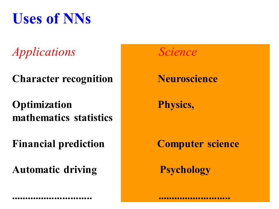 Uses of NNs Neural Networks Are For Applications Science Character recognition Neuroscience Optimization Physics, mathematics statistics Financial pre